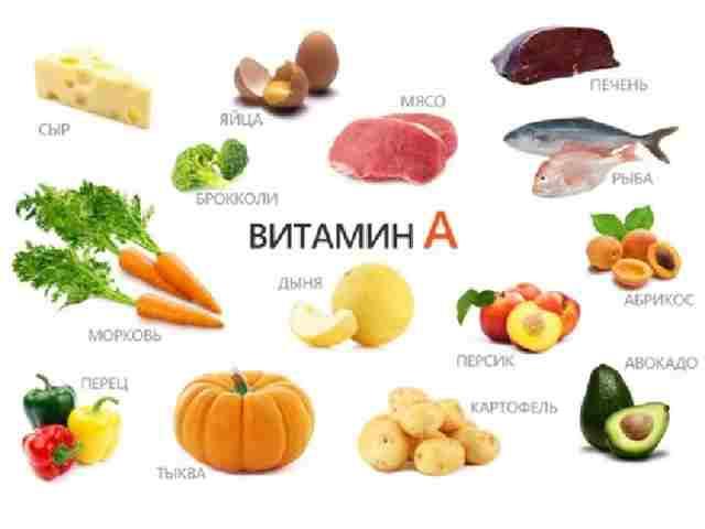 Витамины при впч